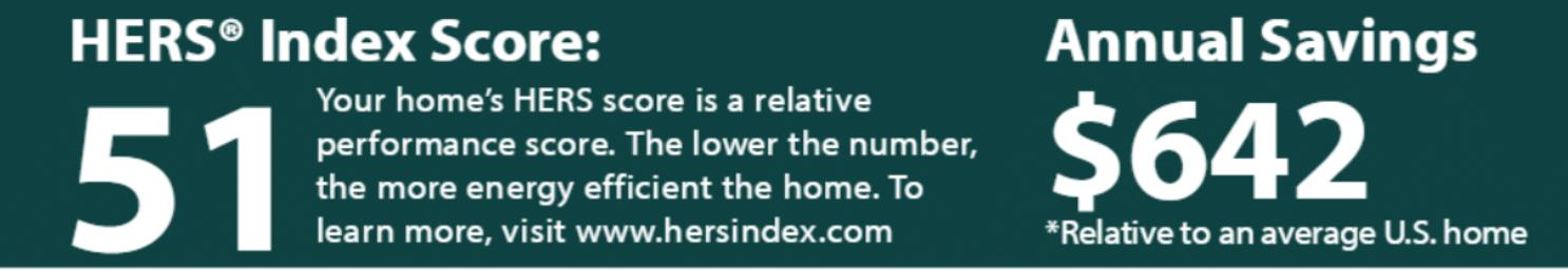 HERS Index Score